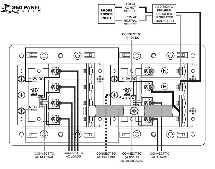 blue sea systems 1230 360 series panel 120vac 6 pos horz w rr