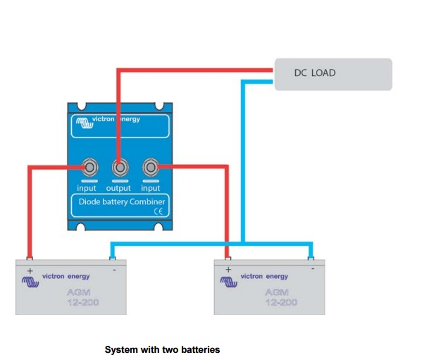 Argo diode combiner wiring victron argo diode battery combiner argo relay wiring diagrams at pacquiaovsvargaslive.co