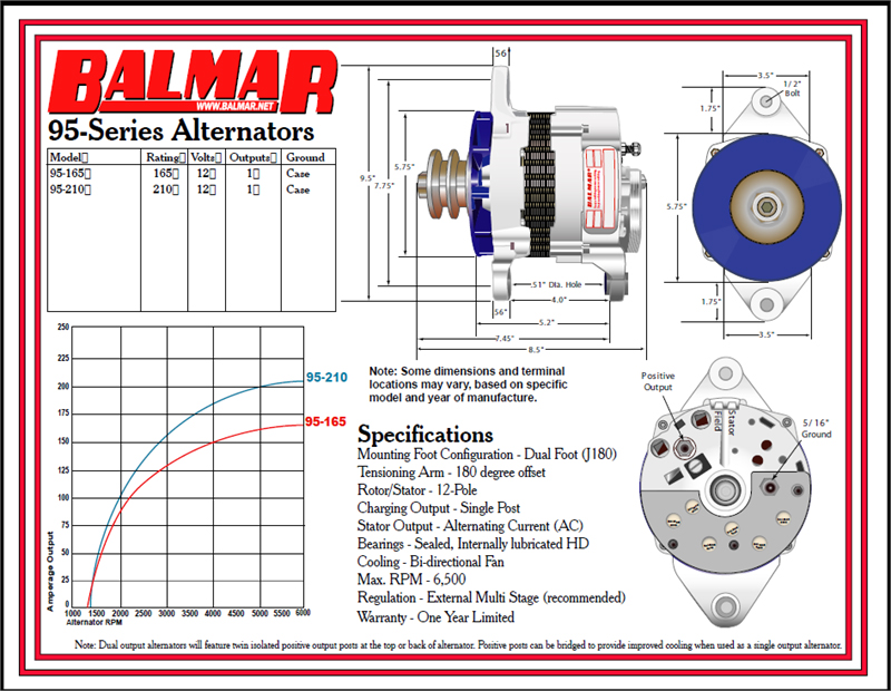 balmar 9504 140 24 ig alternator 24 volts 140 amps quick view