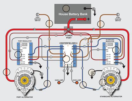 CenterfielderWiring balmar centerfielder ii parallel charge controller for dual dual alternator wiring diagram at mifinder.co