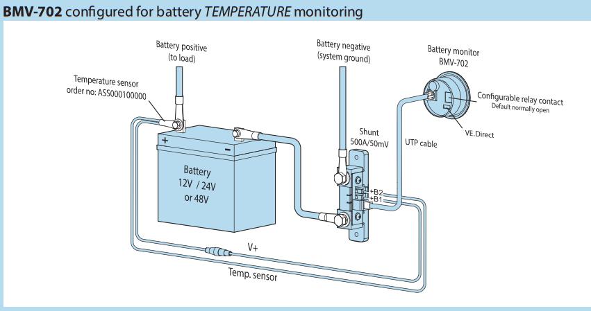 Temperature Sensor For Victron Bmv702 Energy Monitor