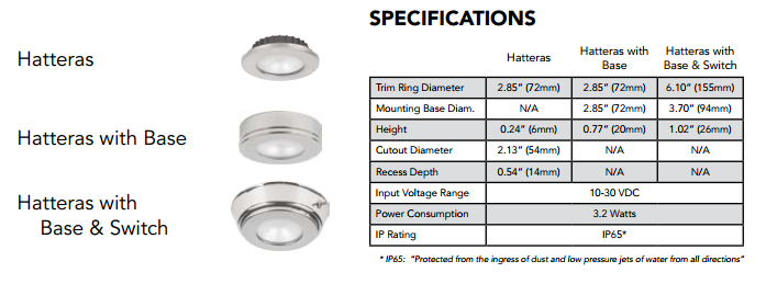 Hatteras come in as recessed or surface mount ceiling lights