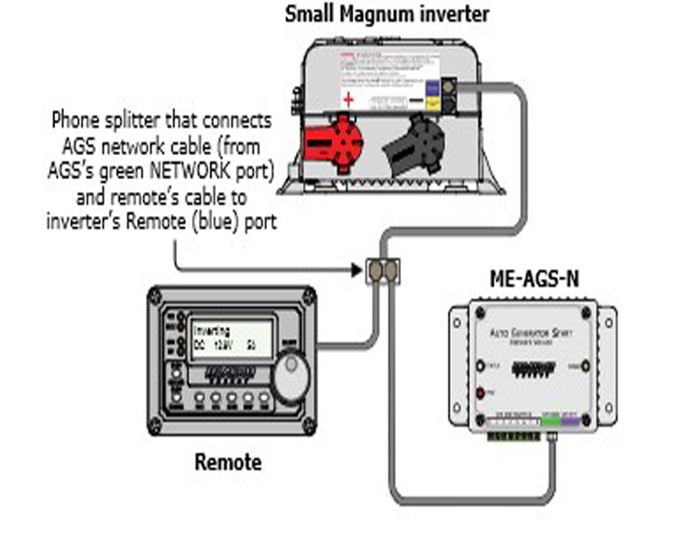 MEAGSN_2 magnum me ags n automatic generator start magnum ags wiring diagram at readyjetset.co