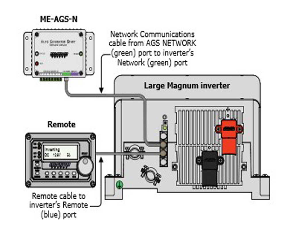 MEAGSN_3 magnum me ags n automatic generator start magnum ags wiring diagram at readyjetset.co