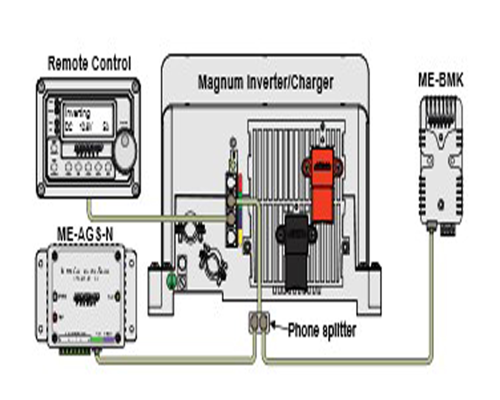 MEAGSN_4 magnum me ags n automatic generator start magnum ags wiring diagram at readyjetset.co