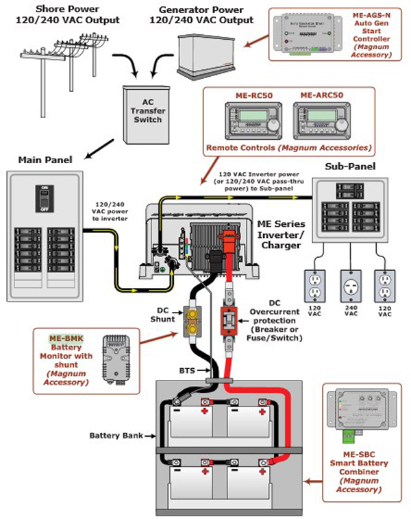 xantrex inverter charger rv wiring diagram html xantrex charge controller wiring diagram
