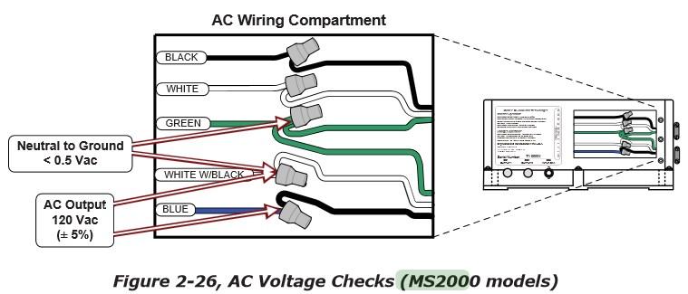 magnum ms2000 2000w inverter 12v w 100a pfc charger