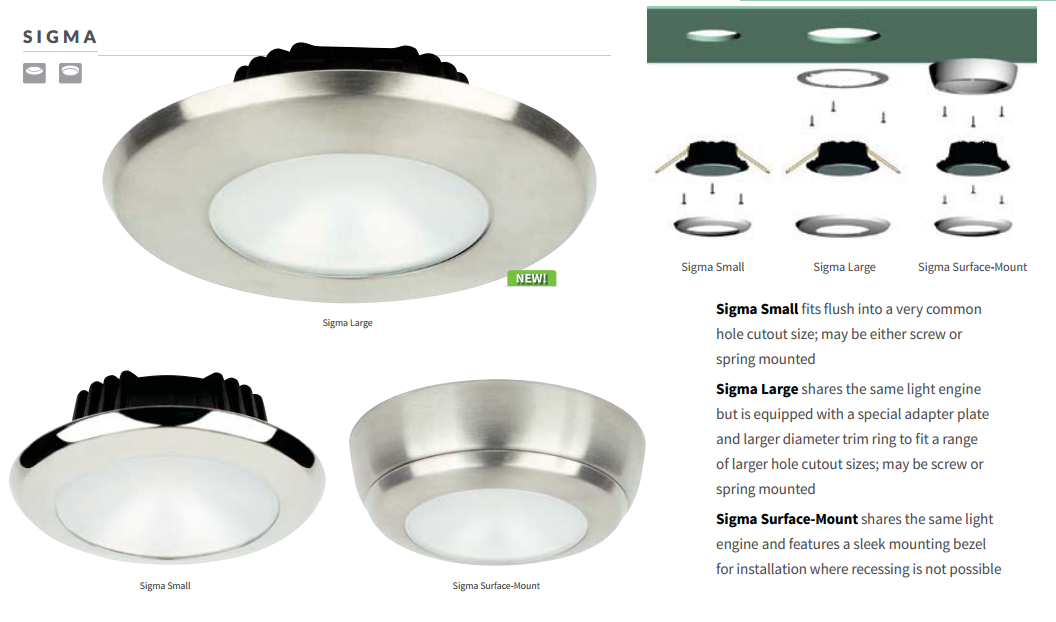 Sigma ceiling lights are ideal for refits