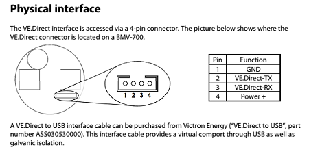 Victron Energy Ve Direct To Usb Interface Cable Ass030530010