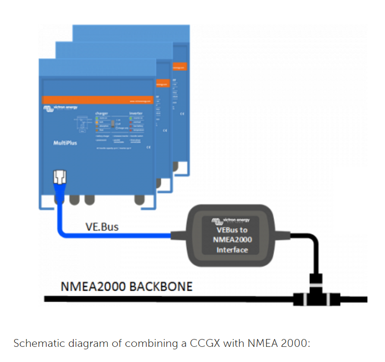 Victron Ve Bus To Nmea2000 Interface