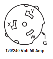 50 Amp 120-240 Volt shore power