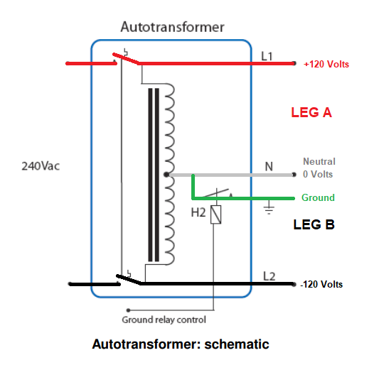Autotransformer with ground relay activated