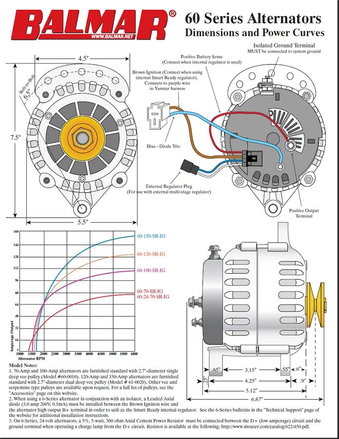 balmar 60 70 sv alternator 12 volt 70 amp single pulley Marine Wiring Chart Marine Inverter Wiring