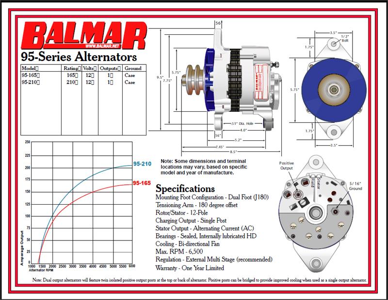 Wiring diagram balmar 6 series alternator wire center balmar 9504 140 24 ig alternator 24 volts 140 amps rh shop pkys com mitsubishi alternator schematic alternator schematic asfbconference2016 Images
