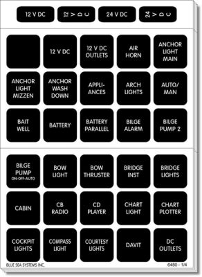 Blue Sea 4218 Waterproof DC Label Kit 30 Square Black Labels