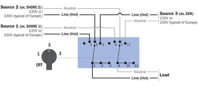 blue sea systems 9010 ac selector switch ac 120vac 32a off 3 rh shop pkys com Blue Sea Fuse Panel Blue Sea Battery Wiring Diagram