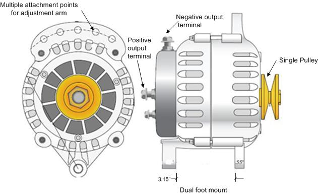 Installing a High Power marine alternator on your boat. on