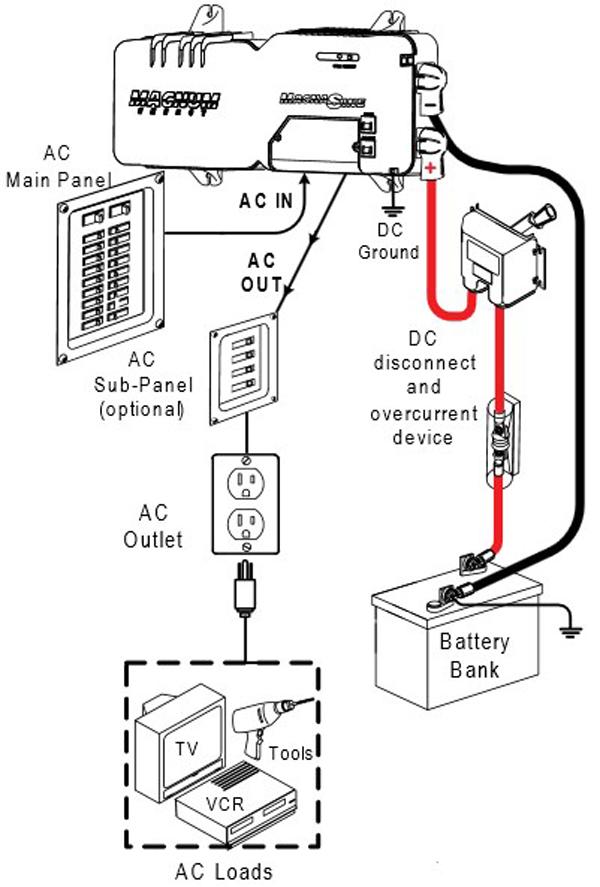 Magnum Inverter To Transfer Switch Wiring Diagram - Wiring Diagram
