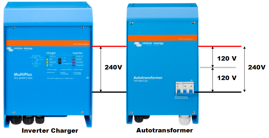 Autotransformer with 240V inverter
