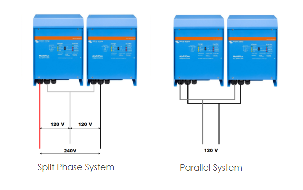 setting up parallel and three phase systems using the multiplus and quattro  inverter chargers  shop.pkys.com