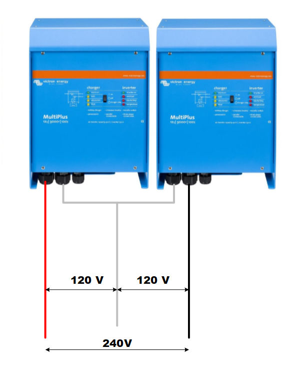Split phase inverter system