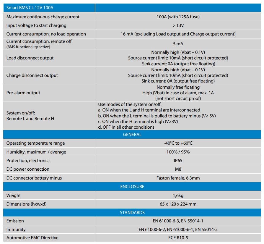 Victron Energy Bms110022000 Smart Battery Management