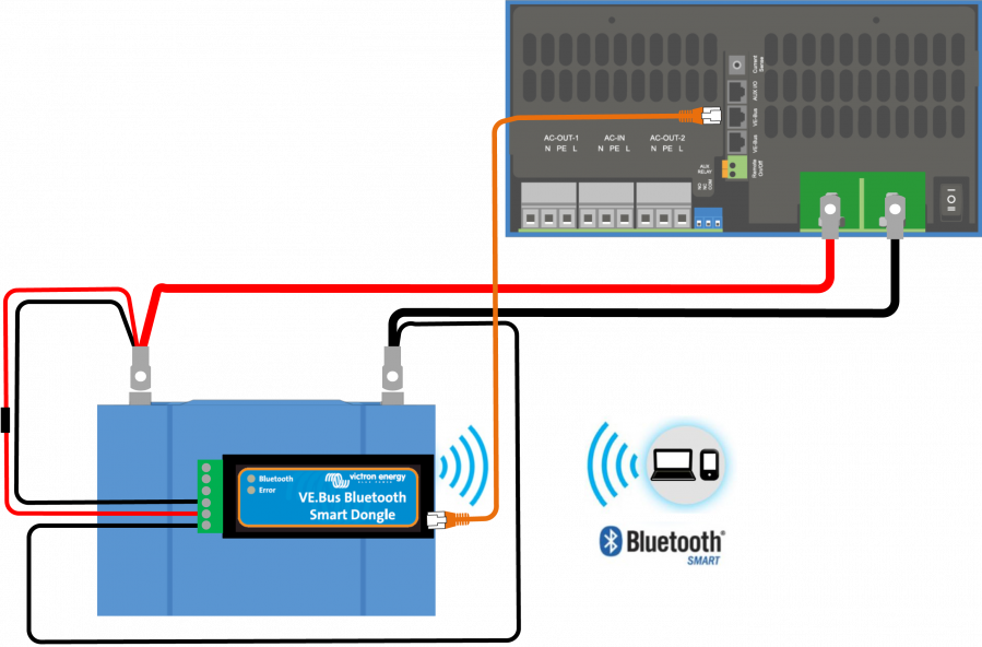VE Bus Smart Dongle wiring diagram