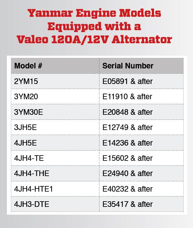 Yanmar Fuse Box Conversion Kit